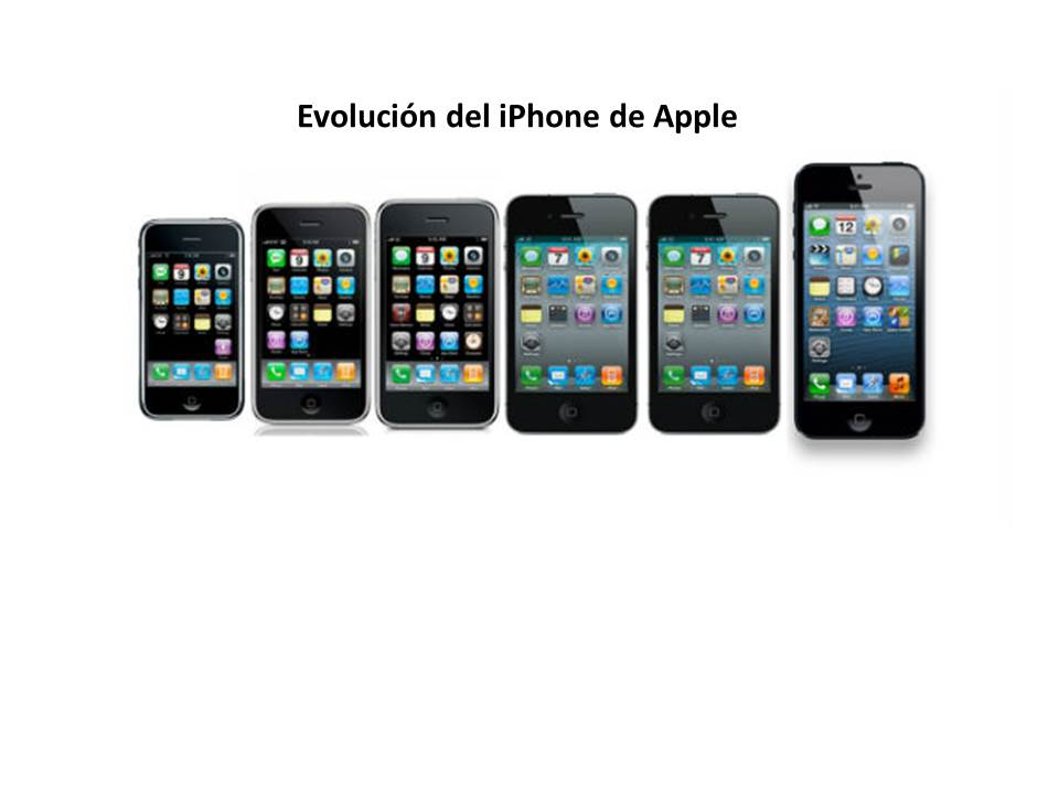 Evolución del iPhone de Apple